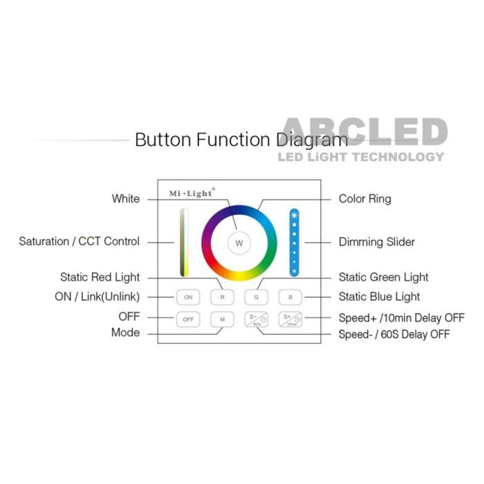 Abcled.ee - RGB+CCT Led smart настенный пульт 2.4 GHz 1-Zone