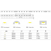 Abcled.ee - LED Лента RGBW 4in1 5050smd, 60Led/m, 19,2W/m